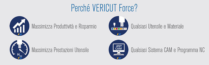 Come ridurre tempi e costi con VERICUT FORCE